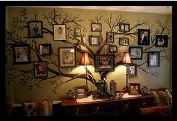 Family Tree (wall tree)